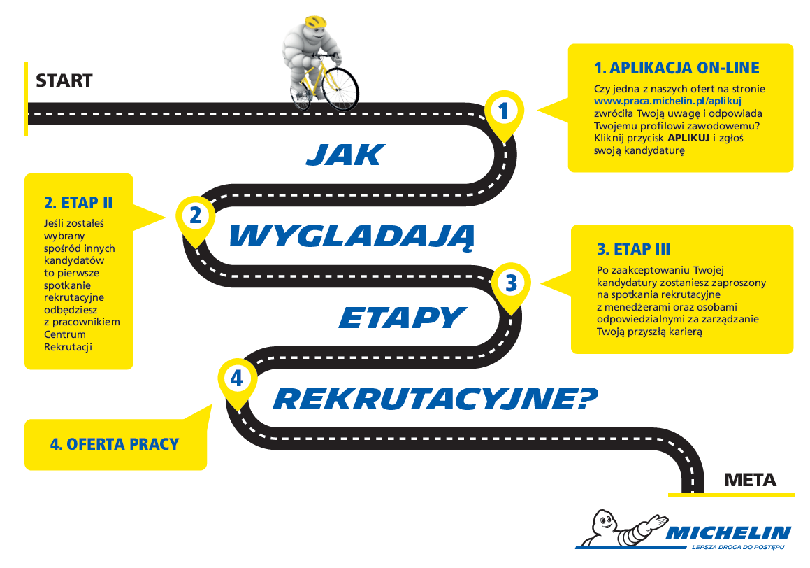 infography_candidate_experience_pl